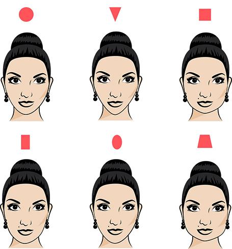 Формы лица девушки